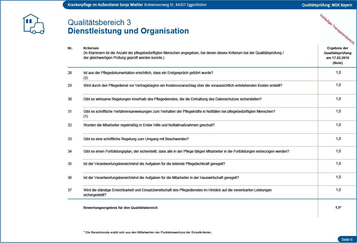 Qualität des Pflegedienstes Seite 6